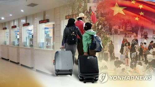 S. Koreans traveling to China plunge amid THAAD row: data