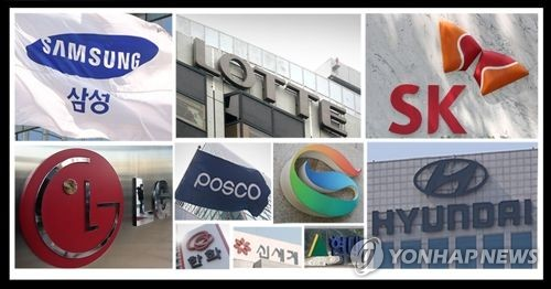Lotte sells most debt among major biz groups