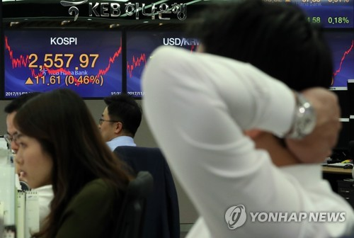 S. Korean bourse fares 3rd-best worldwide this year