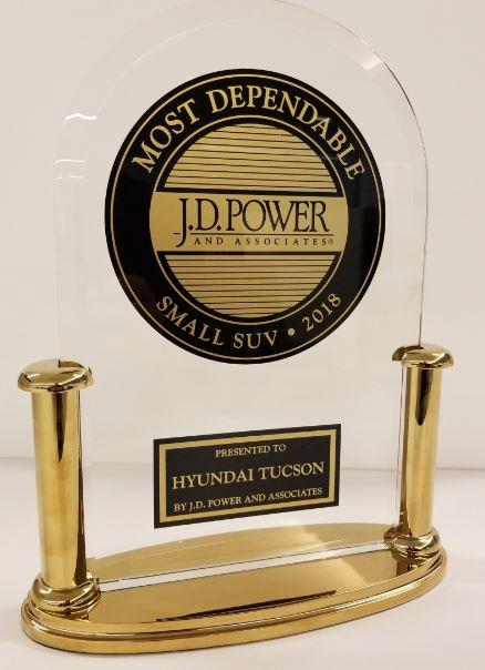 Hyundai Tucson, Kia Rio recognized as most dependable vehicles by J.D. Power