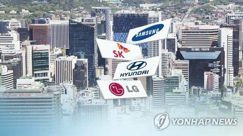 Top 10 conglomerates see market capitalization fall this year