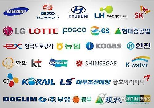 Hiring by S. Korea's top 30 companies gains 2.3 pct on-year in Q1