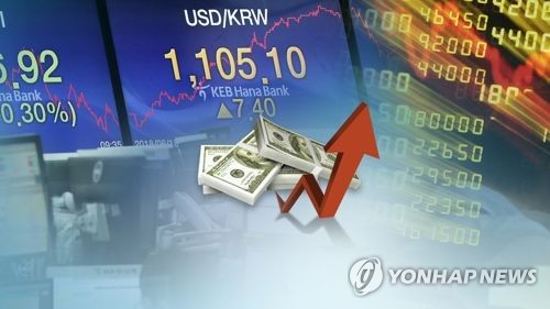 S. Korea's import prices index rises for 6th straight month in June