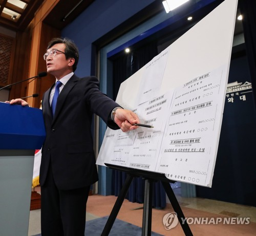Documents indicate martial law proposal more deliberate than thought: Cheong Wa Dae