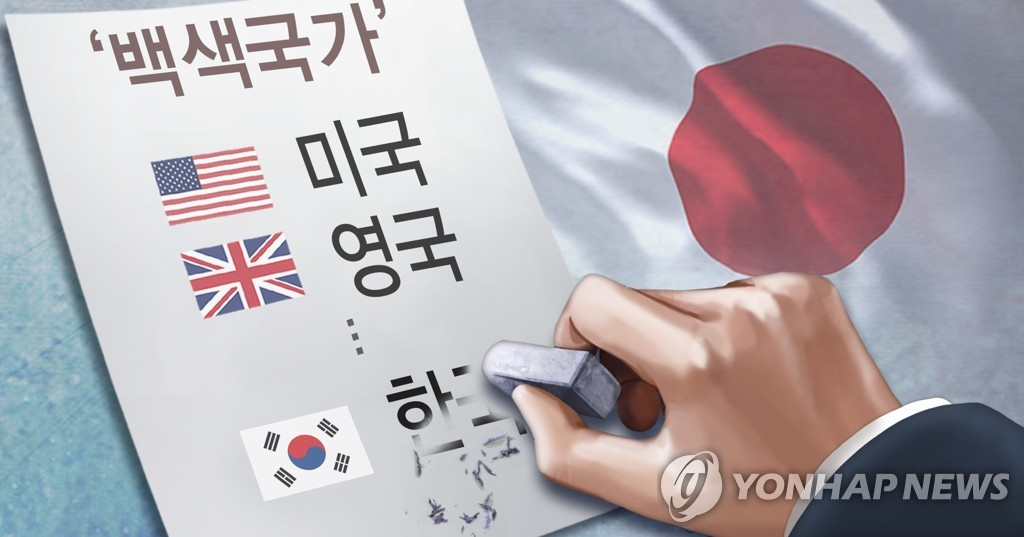 Japan set to approve decision to remove S. Korea from whitelist in deepening row