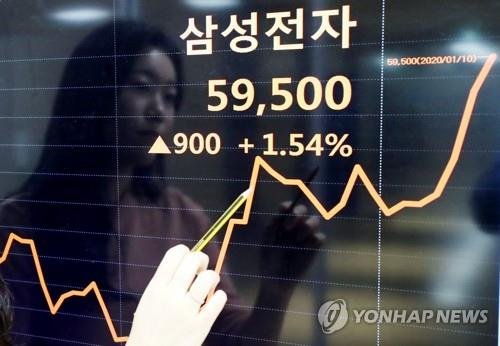 This image shows Samsung Electronics Co. hitting an all-time high on Jan. 10, 2020, on the Seoul bourse.