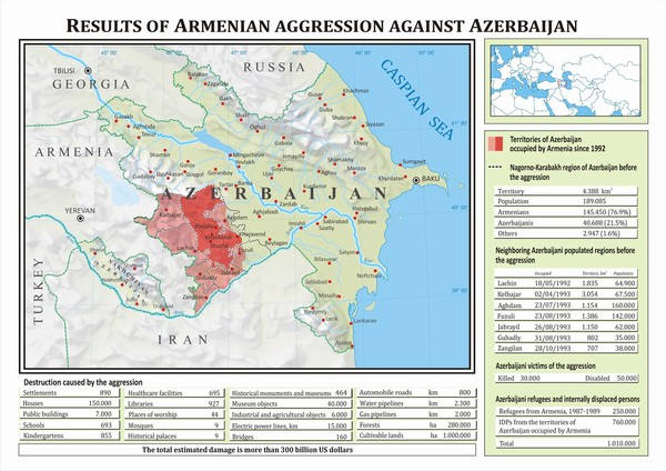 Results of Armenian aggression against Azerbaijan