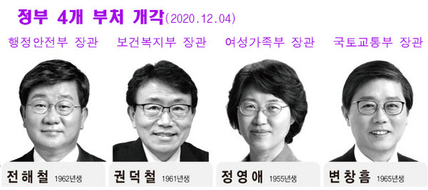 (From left) Minister of Public Administration & Security Jeon Hae-chul; Minister of Health & Welfare Kwon Deok-cheol; Minister of Gender Equality & Family Chung Young-ae and Minister of Land, Infrastructure & Transport Byun Chang-heum