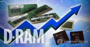 Memory chip prices jump following Japan export curbs